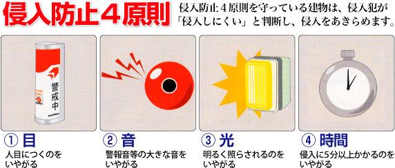 侵入防止4原則 1.人目につくのをいやがる。2.警報音等の大きな音をいやがる。3.明るく照らされるのをいやがる。4.侵入に5分以上かかるのをいやがる。